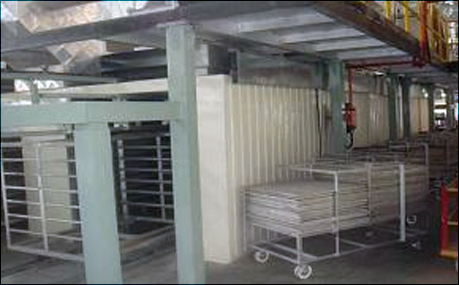 Trolley Ovens